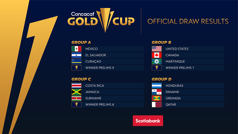 8 in the world and at the 2021 tokyo olympics it will compete against three other teams in the group stage. Grenada Grouped with Honduras, Panama and Qatar in the ...